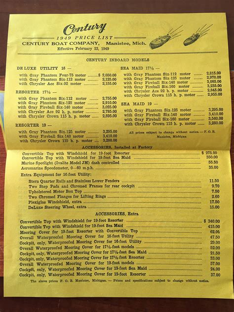 century boats price list a new feature for woody boater what s in your drawers