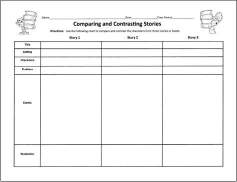 comparison graphic organizer template compare and contrast graphic organizer template