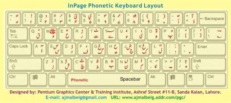 keyboard layout of inpage best photos of urdu keyboard layout inpage urdu keyboard