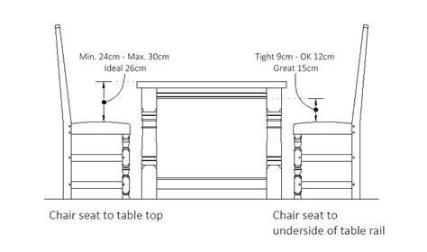 standard height for a dining room table minimum and maximum workable dining table and chair