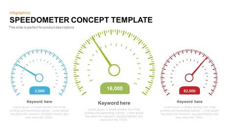 Speedometer Concept Template Slidebazaar Speedometer Powerpoint Template