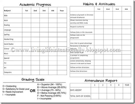 free printable report cards homeschooling
