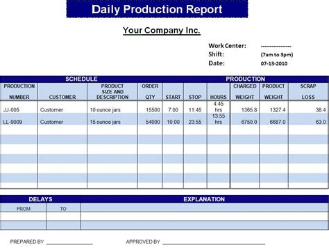 Production Report Template Graphics And Templates Work Update Template