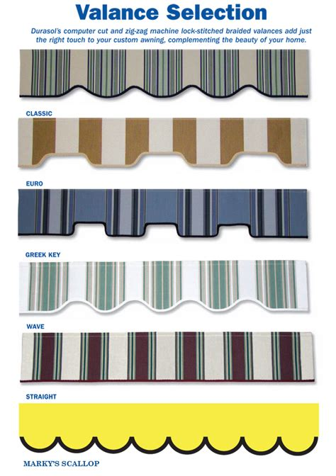 awning styles valance styles quayle and company