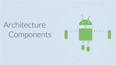 android layout components simplifying the android developer s life with architecture
