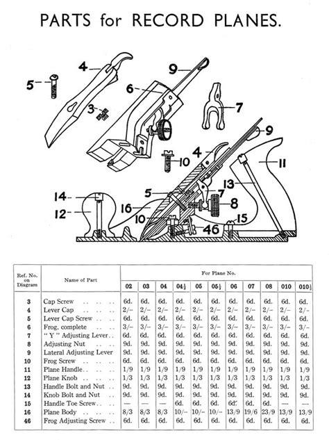 woodworking plane parts woodwork record plane pdf plans
