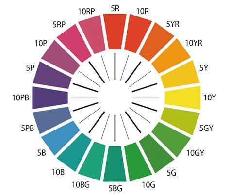 Hue Solid Top Aruba Blue S hue circle mau design glossary musashino