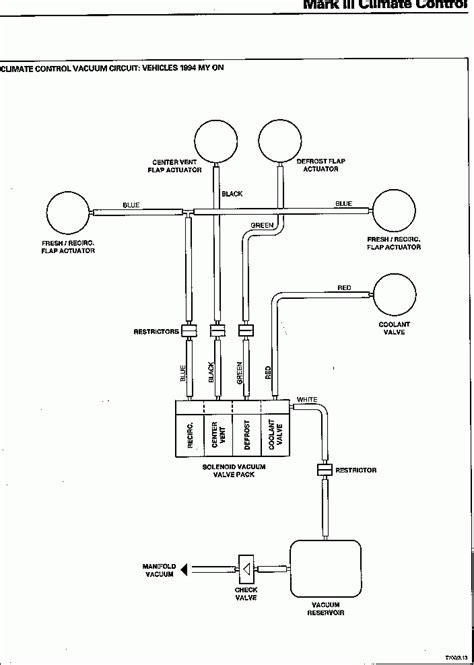 1996 jaguar xj6 electrical wiring diagram jaguar xjs