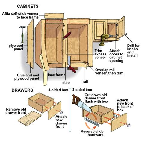 how to build cabinets for kitchen diy kitchen cabinet refacing versus professionals