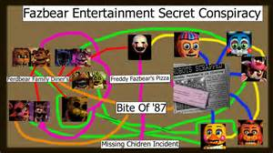 For details fredbear s family diner stage camera by seanscomics click