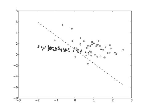 Scatter Plot Outline by File Linear Svm Scatterplot Svg Wikimedia Commons