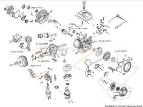 Honda Gx120 Parts Predator Generator On Start Wiring Diagram Predator Get