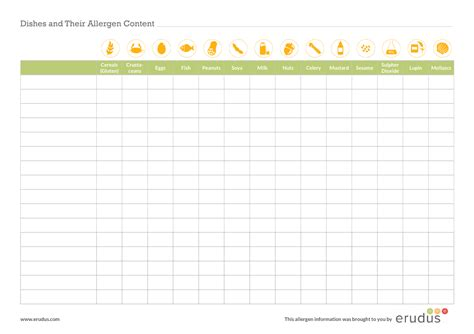 allergen chart menu planning matrix erudus