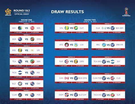 Calendrier Eliminatoire Mondial 2018 Zone Concacaf La Concacaf Lance Le Mondial 2018 Haiti Tempo
