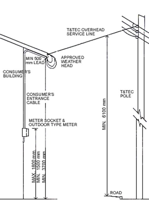service pole wiring diagram