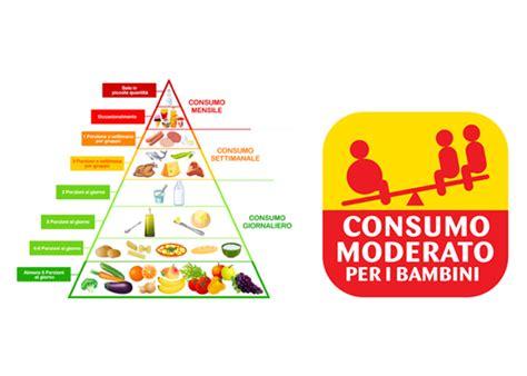 piramide alimentare spiegata ai bambini piramide alimentare alimentazione bambini alimentazione