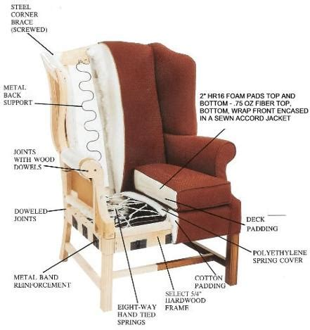 Furniture Upholstery Repair by Upholstery Repair South Fla Upholstery Structure Care And