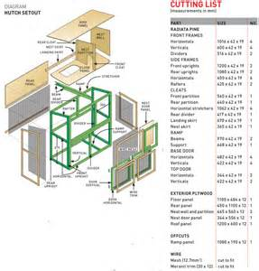 Rabbit hutch building plan and rabbit cage design pictures to pin on