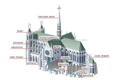 catedral http visual merriam webster arts architecture architecture cathedral