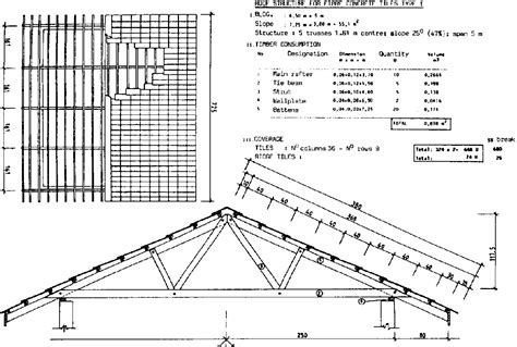 c section steel spanning tables purlin roof gable roof bcgca3007b ppt video online