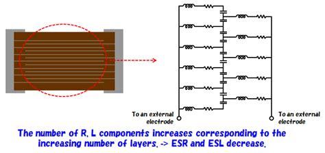 capacitor esr and esl ceramic capacitor esl reversadermcream