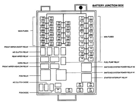 Solved Fuse Relay Diagram Under The Hood 2000 Ford Fixya
