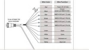 garmin striker 4 pin wiring diagram garmin free engine image for user manual