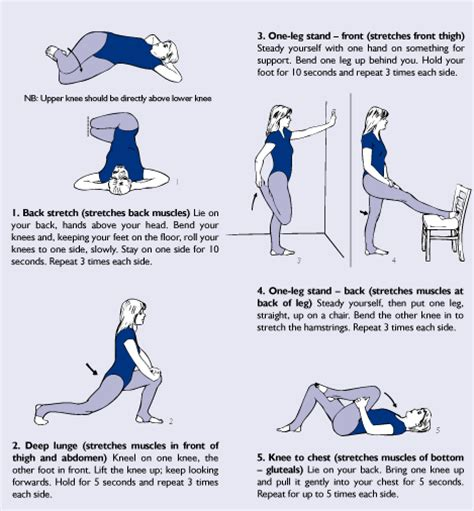 Safe Exercises For Lower Back Back Strengthening Exercises Low Back Strengthening