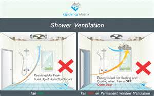 Bathroom Passive Ventilation Stopping Bathroom Mould