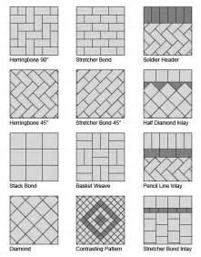 25 best ideas about paving pattern on pinterest