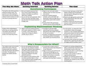 math talk 101 scholastic