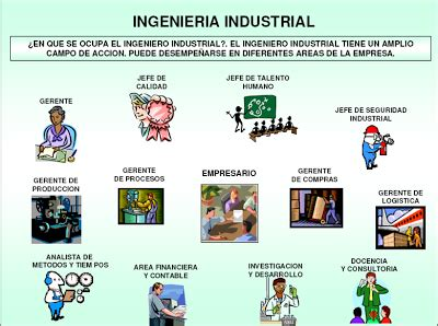 que es un layout en ingenieria industrial inicio 171 ingenier 237 a industrial