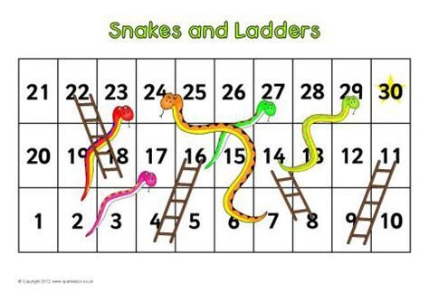snakes and ladders template pdf snakes and ladders sb7355 sparklebox