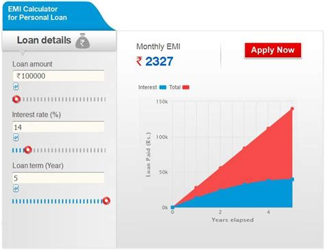 hdfc bank house loan emi calculator emi calculator india home loan personal car loan calculator