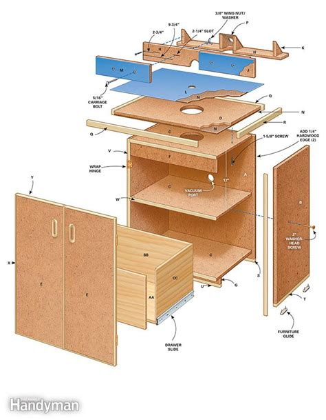router bench plans router table plans the family handyman