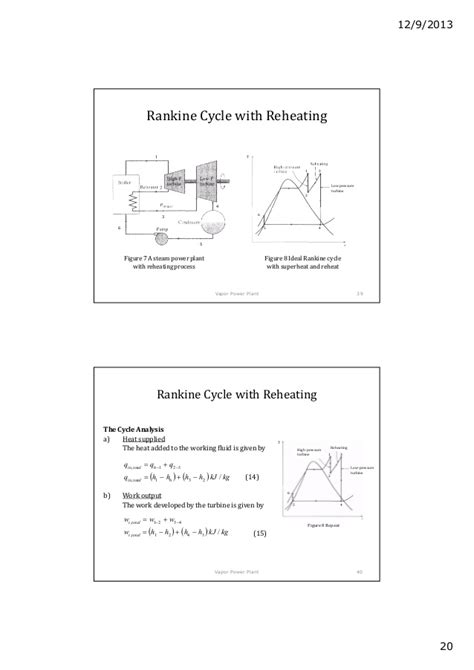 steam power plants study material lecturing notes lecture note steam power cycle
