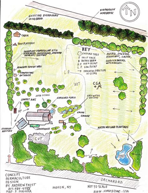 Planning A Small Farm Home Pdf Quot Permaculture Design Consultation Maps And Plans