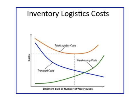 is freight the that wags the the r pay company llc