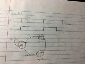 how to draw a state diagram solved draw a state diagram for an fsm that has an input