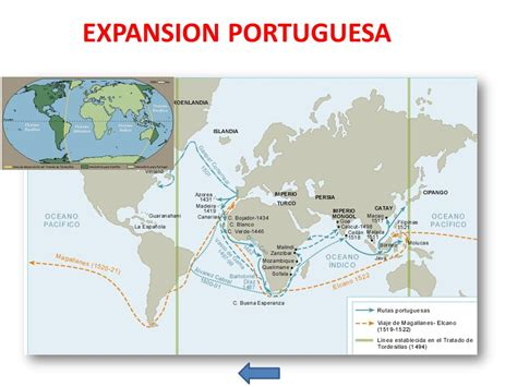 que se oponian a los avances y conquistas de los originarios de expansion europea bajo el impulso de portugueses y