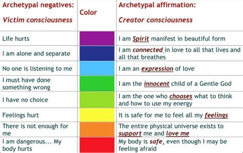 color archetypes archetypal affirmations binnie a dansby