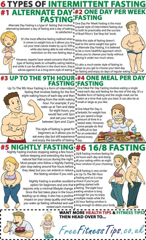 8 Popular Diets Which Ones Work by 27 Best Images About Intermittent Fasting On