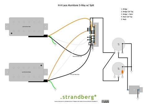 lace alumitone split wiring question sevenstring org