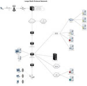 network diagram templates network diagram exle large multi protocol network