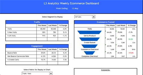 Mod 232 Les Excel Gestion Finance Planification Budget Mod 232 Les Excel Gratuits Exemples De Ecommerce Budget Template