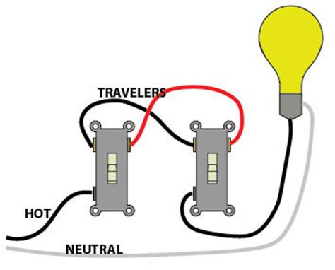 how a 3 way light switch works home electrical guide