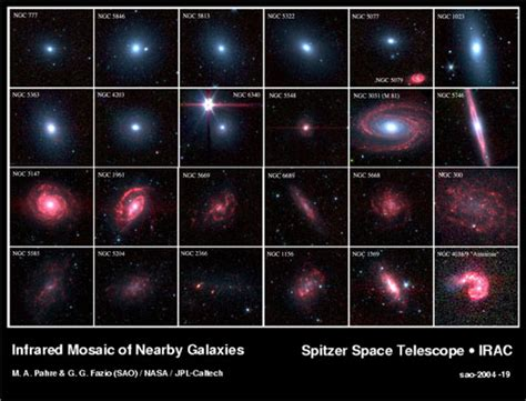 spitzer s hubble atlas of galaxies