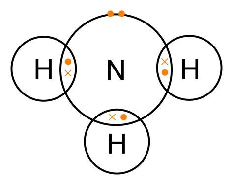 covalent bond diagram ticket igcse chemistry simple covalent bonds