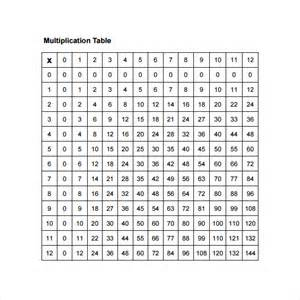 multiplication table free pdf printable time tables