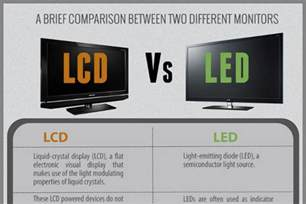 led le led versus lcd tv brandongaille